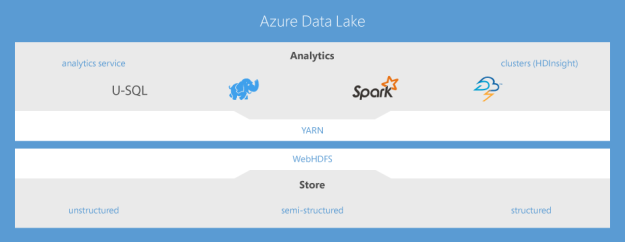 data-lake-diagram