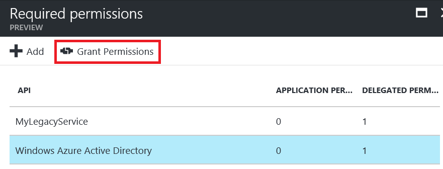 Authenticating to Azure AD non-interactively – Vincent